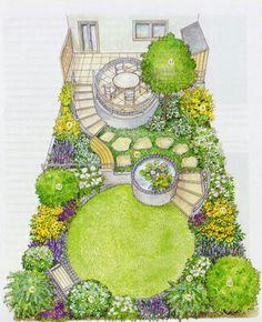 urban garden Landschaftsplan kleiner G - Landscape Design Plans, Garden Design Plans, Small Backyard Design, Small Backyard Landscaping, Landscaping Ideas, Desert Backyard, Backyard Designs, Backyard Plan, Luxury Landscaping