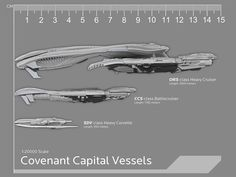 Ships size scale 1: 20000 | Halo: Fleet Battles – The Fall of ...