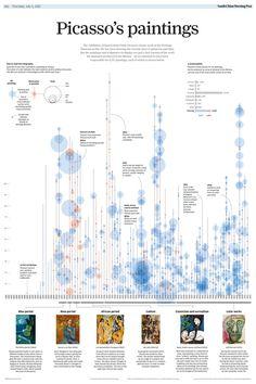 This is Visual Journalism [7] - Visualoop