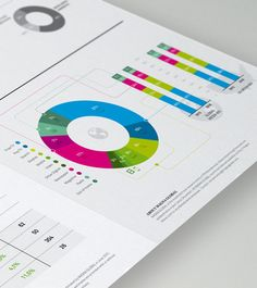 Example Of A Financial Report Mash Creative Via September Industry  Data Viz  Pinterest .