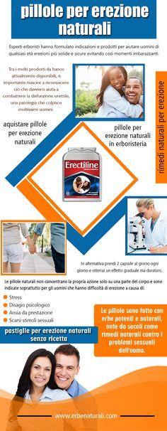 Disfunzione erettile (DE)