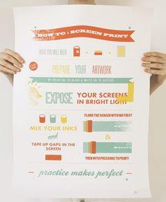 La serigrafia spiegata in una Infografica