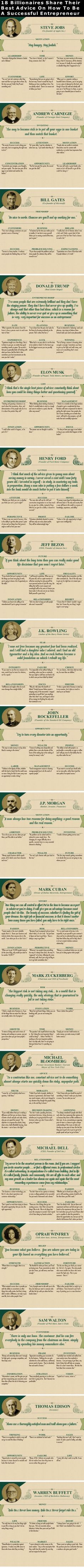 Positive Quotes 18 Billionaires Share Their Best Advice On How To Become A Successful Entrepreneur success business tips facts self improvement wealth billionaires infographics entrepreneur self help tips on self improvement entrepreneurship entrepreneur tips tips for entrepreneur