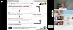 GEOERA - Búsqueda de Twitter / Twitter Stakeholder Mapping, Messages, Twitter, Text Posts, Text Conversations