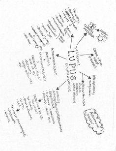 79 best study guide images nursing students nurses nursing Medical Assistant Cover Letter Help school tips school hacks school stuff nurses station be ing a nurse