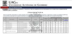 ] CHILPANCINGO, Gro. * 11 de marzo de 2017. La Universidad Autónoma de Guerrero (Uagro) emitió una Convocatoria dirigida a todos los aspirantes en realizar estudios de Técnico Superior Universitario y Licenciaturas e Ingenierías, en todas las unidades académicas de la Uagro. El Examen de...