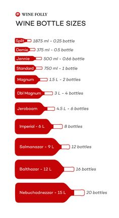 Image result for wine bottle sizes