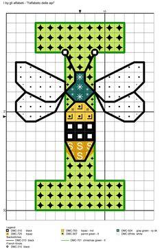alfabeto delle api I