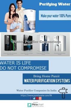 Drink Pure and clean water by #PurifyingWater with #Pureit #waterpurificationsystems.