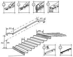 Accessibilité bâtiment - ERP neufs - Circulations intérieures verticales - Escalier - Circulaire