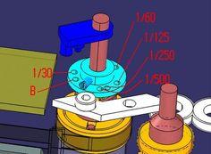 Lukker mekanisme i forhold til justering af tid osv. Når man rykker på den blå ændrer der på hvornår i cyklussen det andet vindue lukkes. Smart.