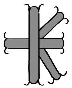 Islandzkie runy na szczęście, bogactwo i powodzenie   Astromagia Bookends, Diy And Crafts, Home Decor, Magick, Horoscope, Decoration Home, Room Decor, Home Interior Design, Home Decoration