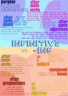 Learning English: Infinitive vs Ing infographic. #english #tefl #esol #verbs #grammar #language
