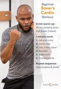 Boxing Workouts: Beginner Cardio Routine