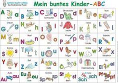 alphabet for german speaking kids