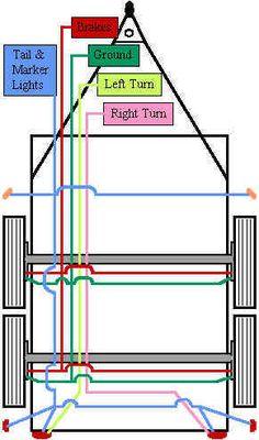 Standard 4 Pole    Trailer    Light    Wiring       Diagram      Automotive Electronics      Trailer       wiring       diagram