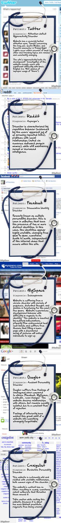 Infografía: Diagnostico médico de las redes sociales http://www.onedigital.mx/ww3/2012/05/13/infografia-diagnostico-medico-de-las-redes-sociales/