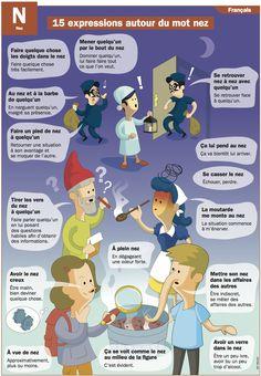 "15 expressions autour du mot ""nez"" | 15 expressions using the word "" nose """
