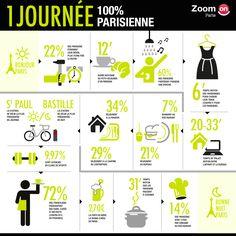 infographie Paris journée parisienne