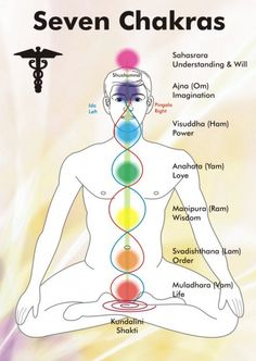 Universal Color Associations for Magickal and Color Therapy Healing Purposes | HubPages