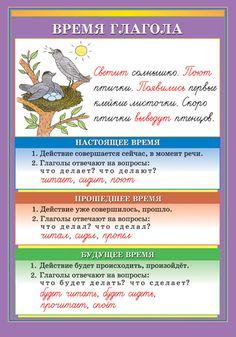 Время глагола - Наглядные и раздаточные материалы - издательство Дрофа –…