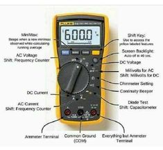 If you don't know how to use a multimeter, you stand a great risk of electric shock or damage to your electronics. Moreover, you may end up blaming the multimeter for not functioning effectively Electrical Engineering Books, Home Electrical Wiring, Electrical Circuit Diagram, Electrical Symbols, Electrical Projects, Electrical Installation, Electronic Engineering, Mechatronics Engineering, Engineering Quotes