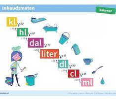 Afbeeldingsresultaat voor omrekenen met km cm liter cl enz School Lessons, School Hacks, Einstein, Math Poster, Montessori, School Posters, School Play, Mathematics, Kids Learning