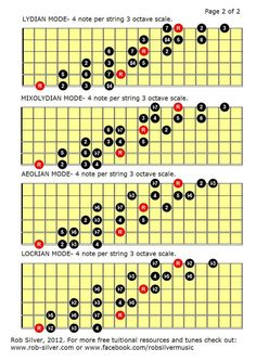 Thinking of how to learn guitar without paying such an enormous amount on an instructor? This article will prove that learning to play and master a guitar need not be expensive. Guitar Notes Chart, Guitar Scales Charts, Guitar Chords And Scales, Music Theory Guitar, Guitar Chords For Songs, Music Guitar, Acoustic Guitar, Guitar Tabs, Guitar Logo