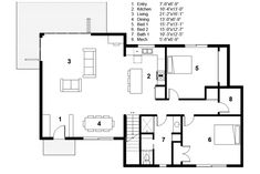 Idei de case moderne Sursa: houseplans.com