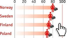 (4The best – and worst – places to be a working woman http://econ.st/1OU2F3O  2) Twitter