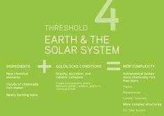Threshold 4: Earth & the Solar System