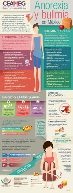 Trastornos alimentarios aumentaron 300% en México durante últimos 20 años, CEAMEG - http://plenilunia.com/noticias-2/trastornos-alimentarios-aumentaron-300-en-mexico-durante-ultimos-20-anos-ceameg/40279/