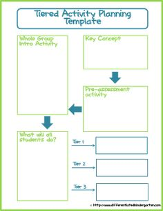 Check out this great chart for planning a tiered activity ...