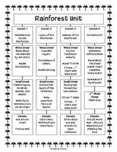 Four Lessons for a Rainforest Unit! I LIKE THE WAY THIS INCLUDES THE INSTRUCTIONAL STRATEGIES... Could be a good way to start mapping a lesson as a flow map...to plan for engagement, evidence of learning, and formative assessment