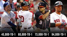 MLB Stat of the Day (@MLBStatoftheDay) | Twitter