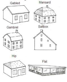 Different Styles Of Roofs. Some Are More Difficult And Expensive To  Construct