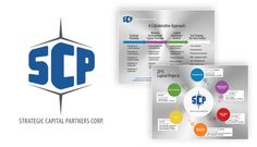 Designed logo and layout of pitch book presentation for Strategic Capital Partners Corp (Merchant Banking industry). Book Presentation, Banking Industry, Marketing Professional, Pitch, Creative Design, Logo Design, Layout, How To Plan