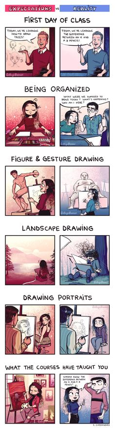 Drawing Courses: Expectations VS Reality.