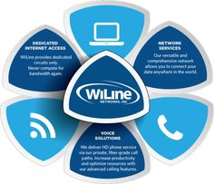WiLine Networks -- WiLine delivers High-Speed Internet, Digital Voice, and Event Services to meet the needs of any business, at the best rates. We are the fastest growing communication service provider in California, bringing businesses a true alternative for Internet and Hosted Voice Services.