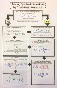 Quadratic Equations *Flowchart* Graphic Organizers BUNDLE Solving Quadratic Equations by quadratic formula.Solving Quadratic Equations by quadratic formula. Algebra Activities, Algebra Worksheets, Maths Algebra, Math Tutor, Teaching Math, Algebra Projects, Maze Worksheet, Math Multiplication, Math Math