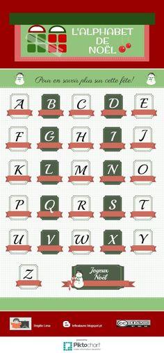 L'alphabet de Noël et une activité pour tester les acquis sur le blog Le FLE à la Une http://bit.do/cTnq3 by Brigite Lima