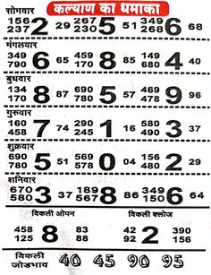 Satta Matka King, Kalyan Tips, Online Chart, Paper Book, New Year 2020, Good Morning Quotes, Vintage Ads, Old Ads
