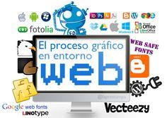 Qué diferencias hay entre trabajar en el proceso gráfico tradicional y para entorno web.
