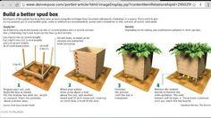 Build a better spud box