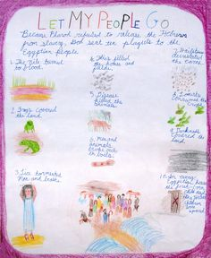 Waldorf ~ 3rd Grade ~ Language Arts ~ Old Testament