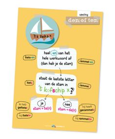Educatieve poster, te(n) of de(n) School Info, School S, Primary School, Visible Learning, Fun Learning, Dutch Language, School Posters, Kids Writing, Dyslexia