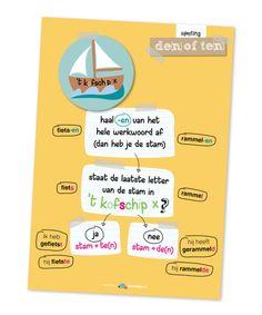 Educatieve poster, te(n) of de(n)