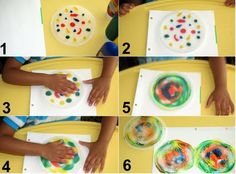 fun spin art project with plastic lid or paper plate. could use with kandinsky or to teach basic color theory