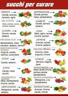 Succhi di verdura e frutta per curare. salute