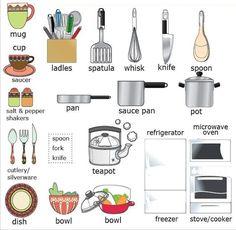 cocina inglés | https://lomejordelaweb.es/